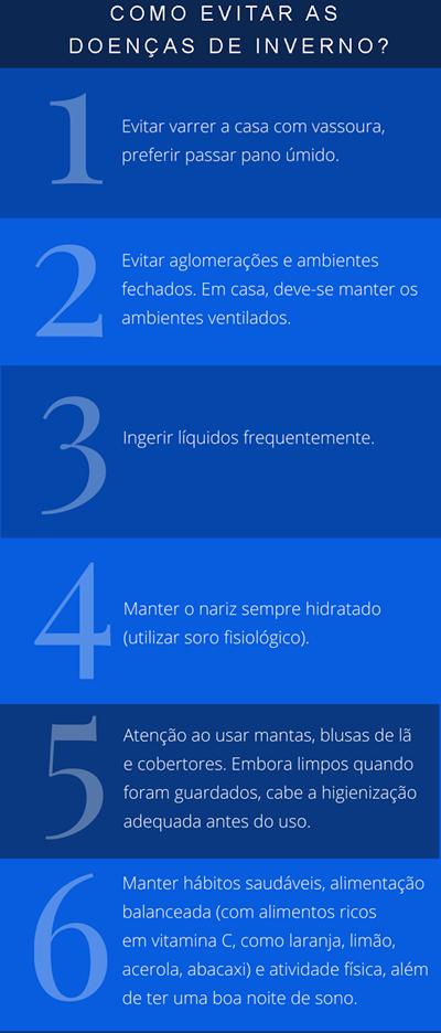 infografico doencas inverno doctoralia.png