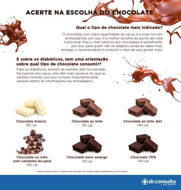 DRCONSULTA_PASCOA_INFOGRAFICO_P2_V1_20_03