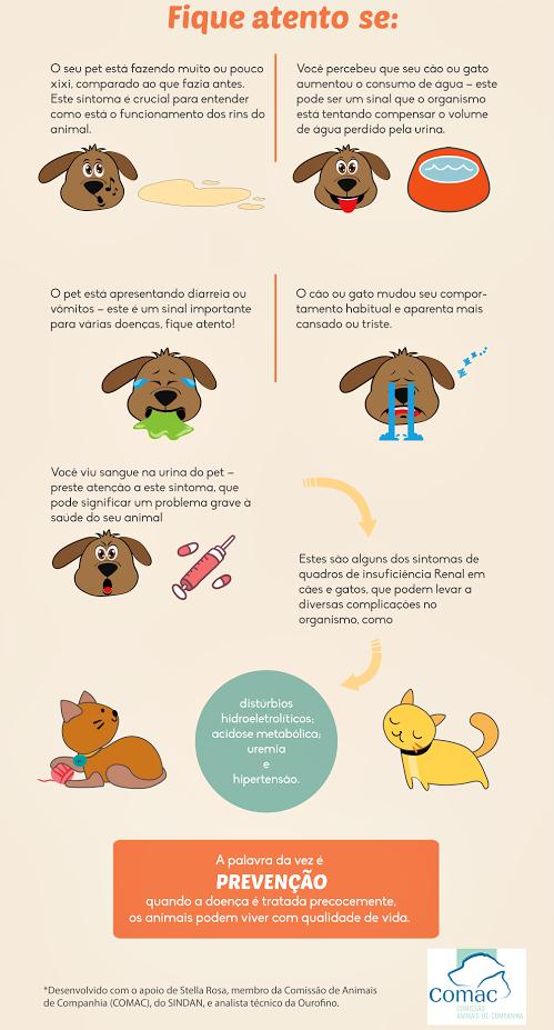 infografico pets2