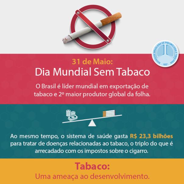 dia mundial sem tabaco.png