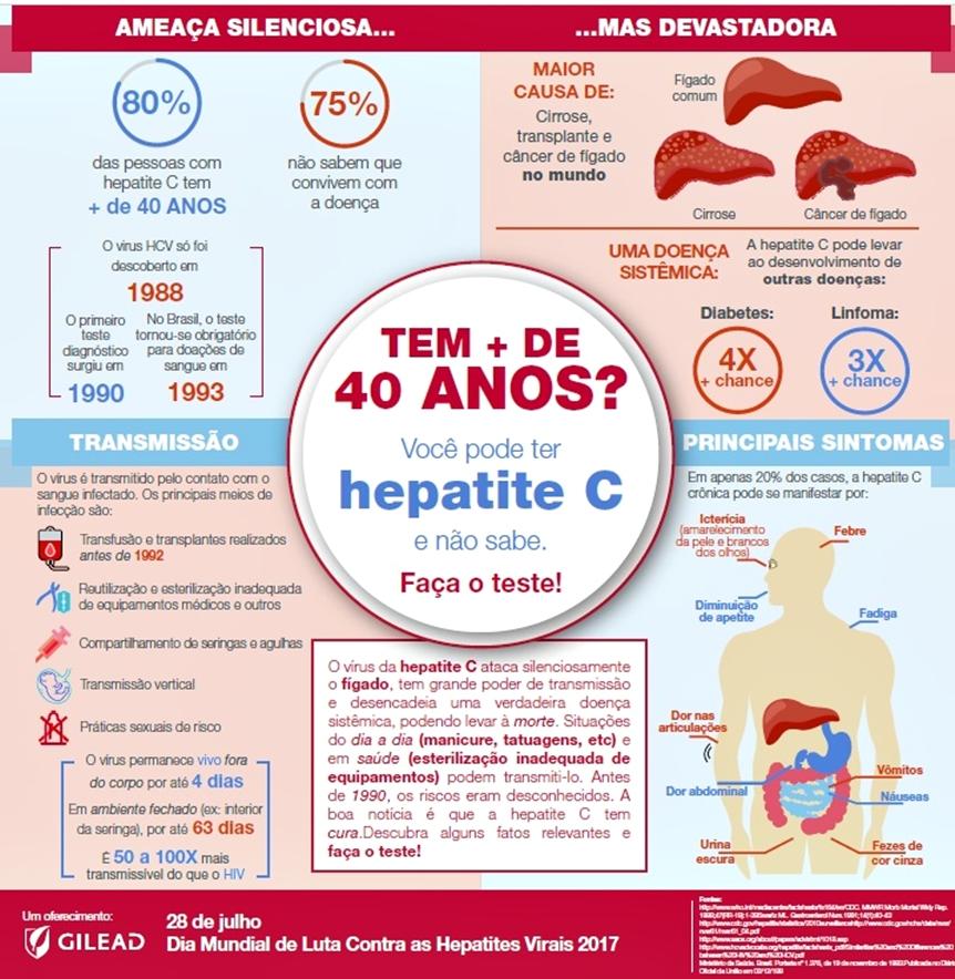 grafico hepatite.jpg