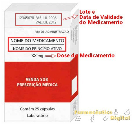 caixa-medicamento