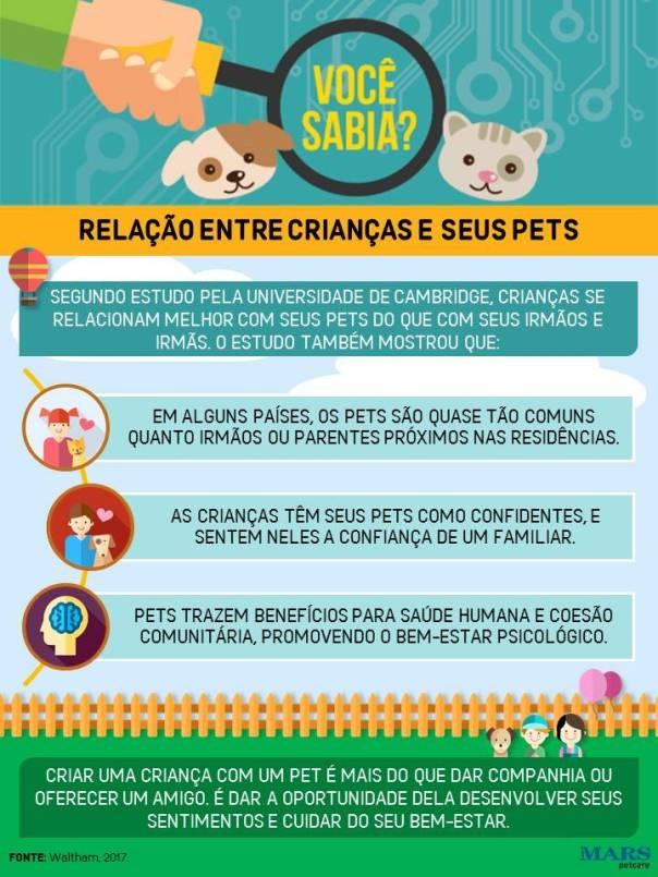 Infografico_Pets e crianças.jpg