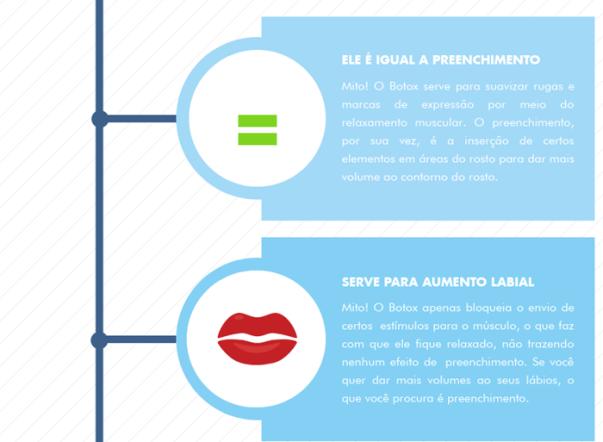 2-Os-10-mitos-e-verdades-sobre-a-aplicação-do-botox