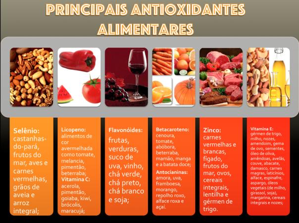 antioxidantes alimentares tabela.png
