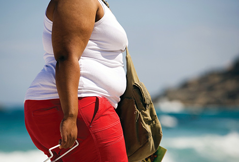 493ss_thinkstock_rf_obese_woman_at_the_beach