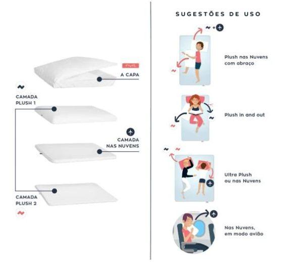 infografico travesseiros