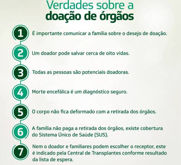 banner_doacao_orgaos_2019_verdades