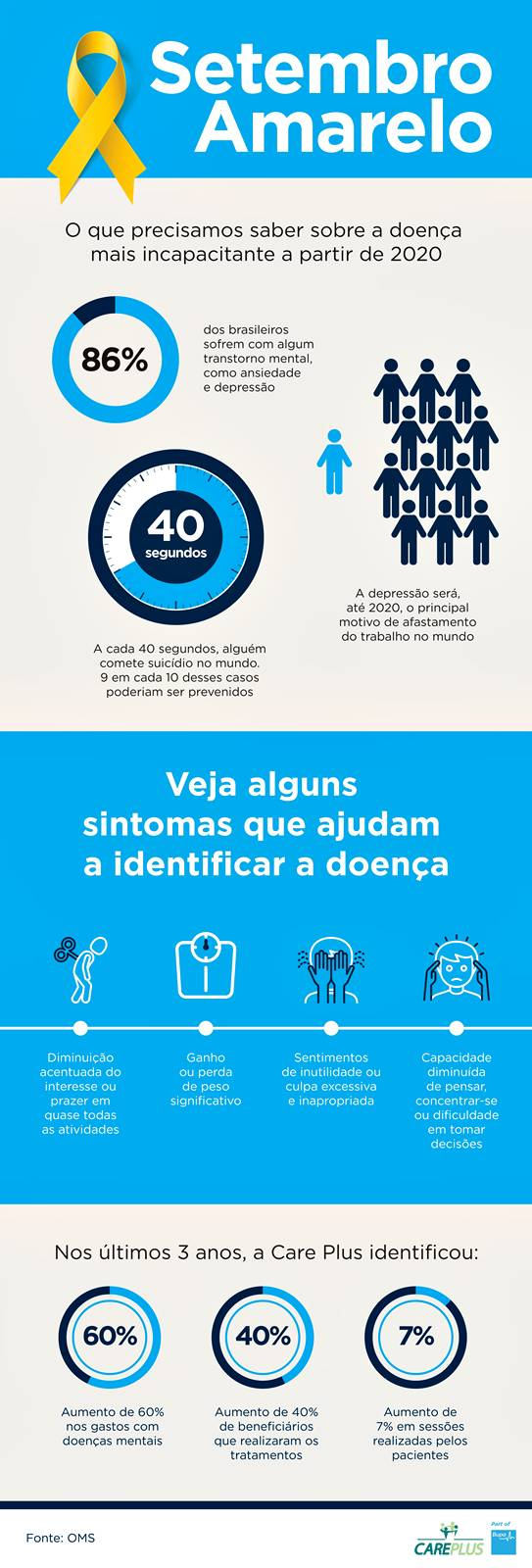 Infográfico Care Plus.jpg