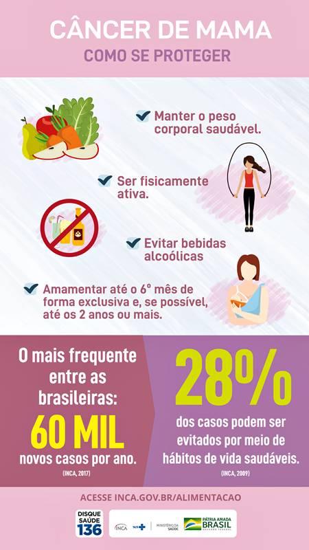 infografico-cancer-de-mama-como-se-proteger.jpg