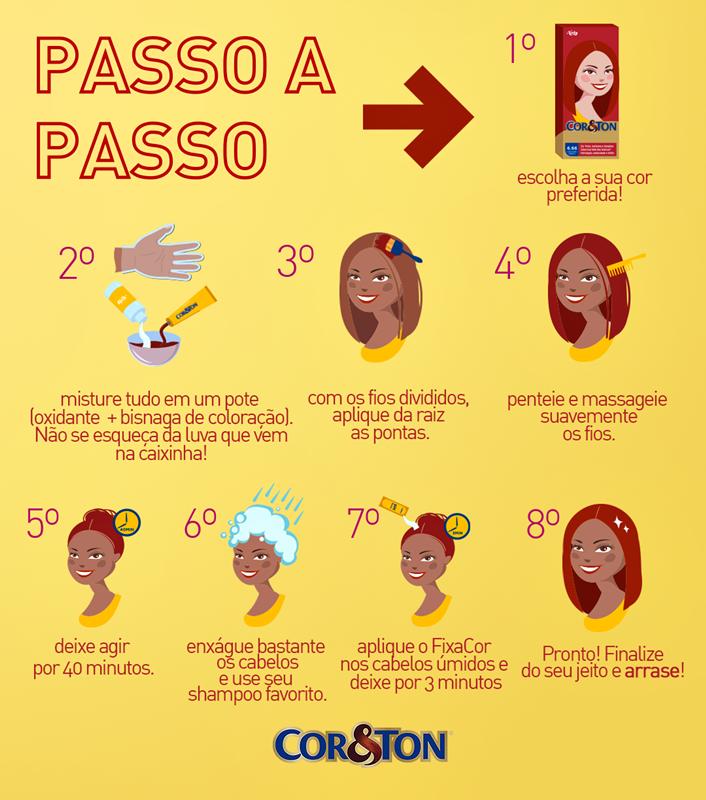 PASSO A PASSO CORETON