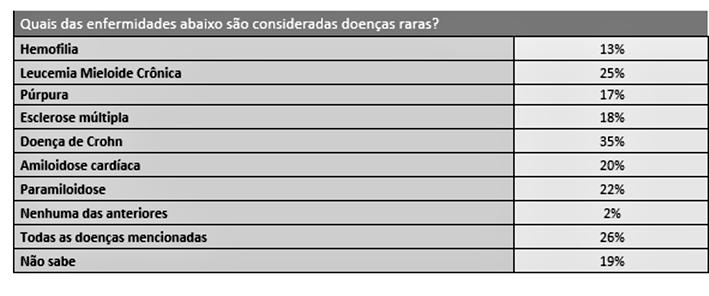 Tabela 2 (002)